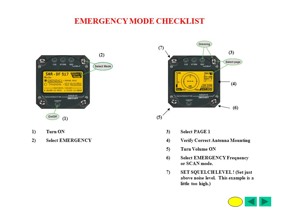 EMERGENCY MODE CHECKLIST
