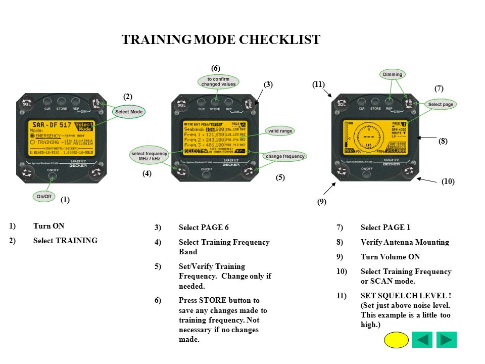 TRAINING MODE CHECKLIST