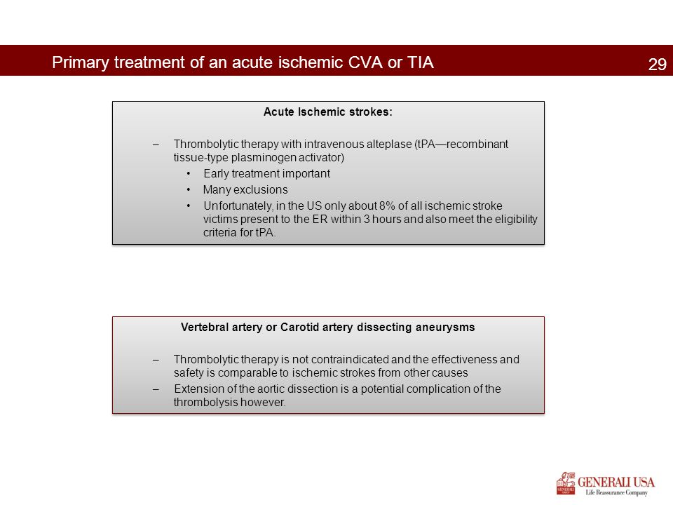 Primary treatment of an acute ischemic CVA or TIA