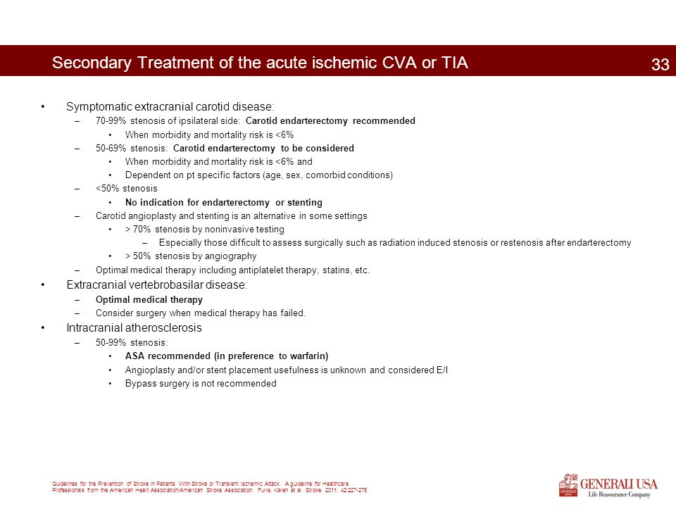 Secondary Treatment of the acute ischemic CVA or TIA