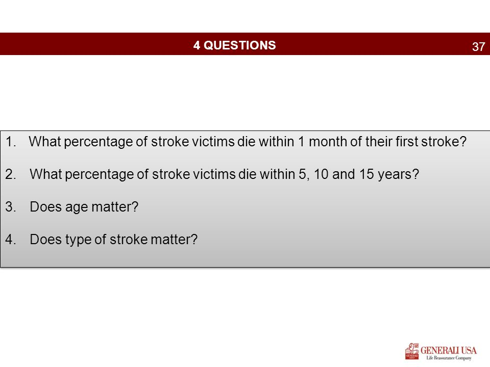 What percentage of stroke victims die within 5, 10 and 15 years