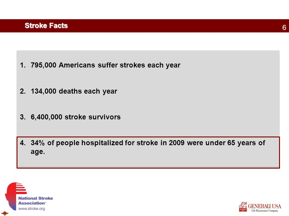 795,000 Americans suffer strokes each year
