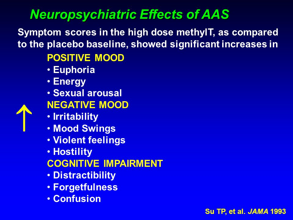  Neuropsychiatric Effects of AAS