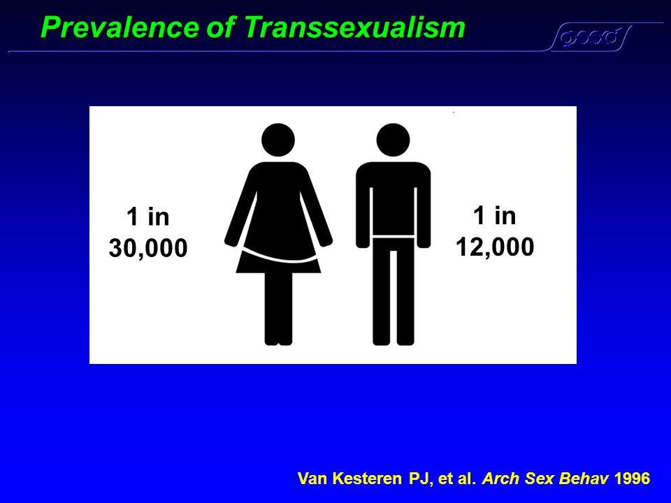 Prevalence of Transsexualism