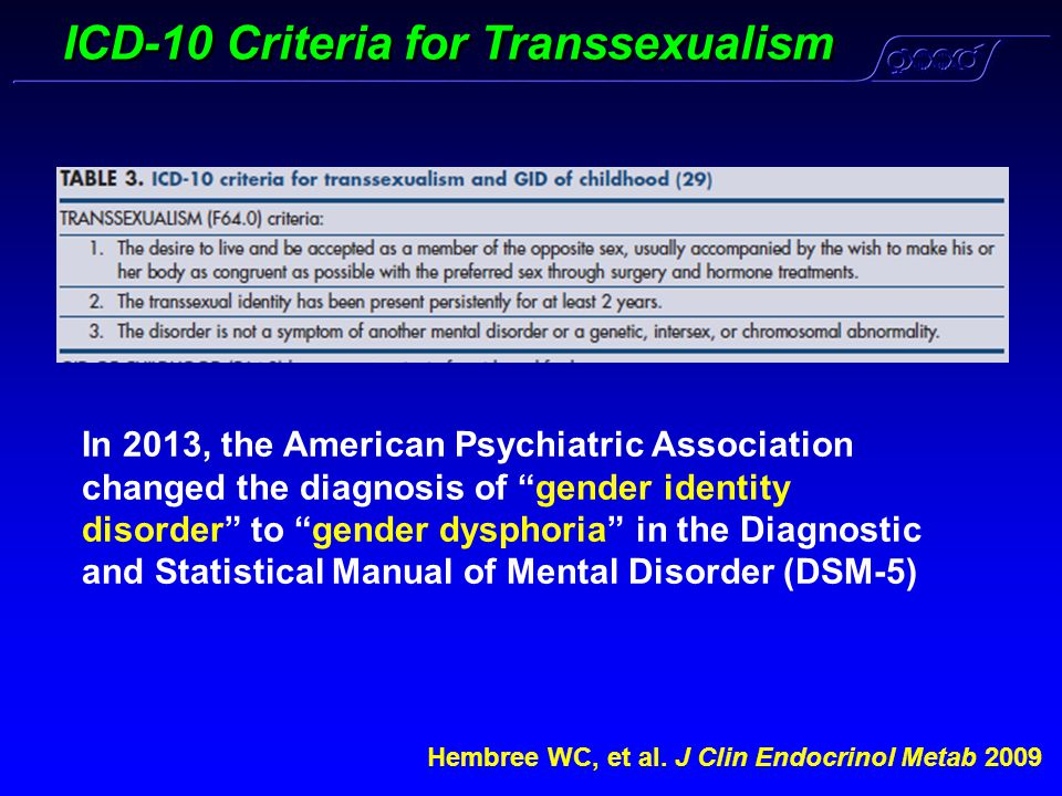 ICD-10 Criteria for Transsexualism