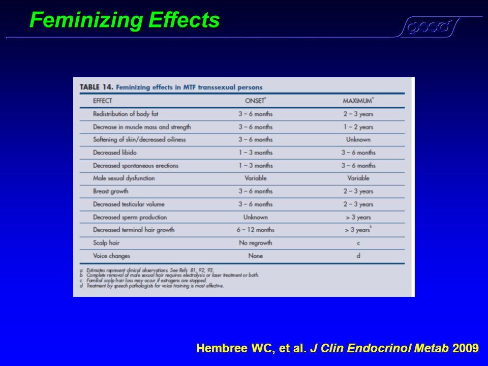 Feminizing Effects Hembree WC, et al. J Clin Endocrinol Metab 2009