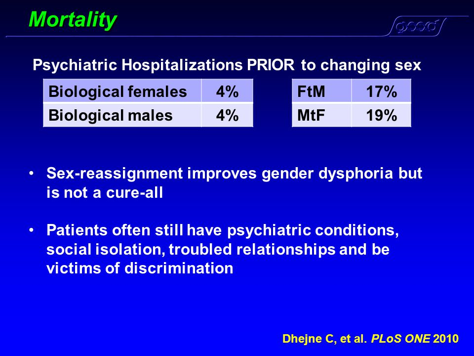 Mortality Psychiatric Hospitalizations PRIOR to changing sex
