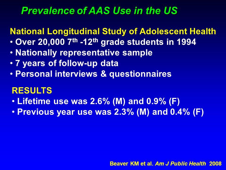 Beaver KM et al. Am J Public Health 2008