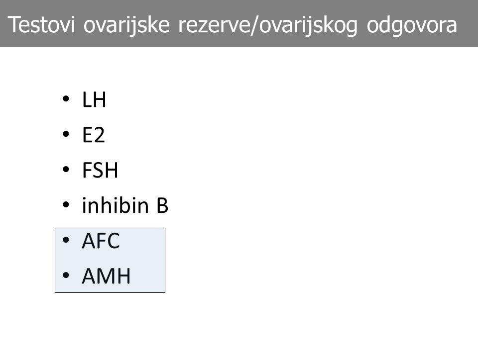 Danas se najpreciznijim smatraju i najšire su prihvaćeni AFC i AMH.