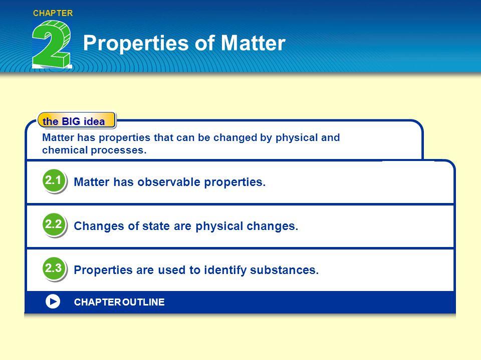 Properties of Matter 2.1 Matter has observable properties. 2.2