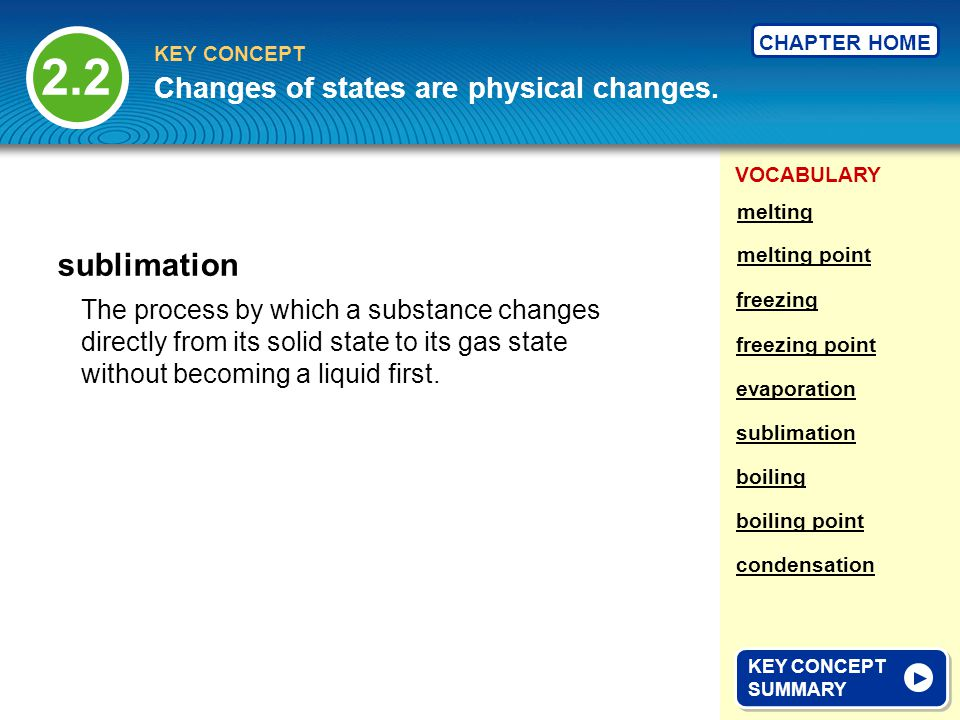 2.2 sublimation Changes of states are physical changes.