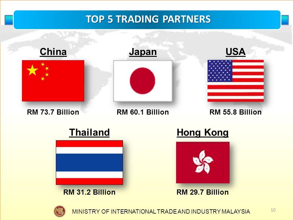 TOP 5 TRADING PARTNERS China Japan USA Thailand Hong Kong