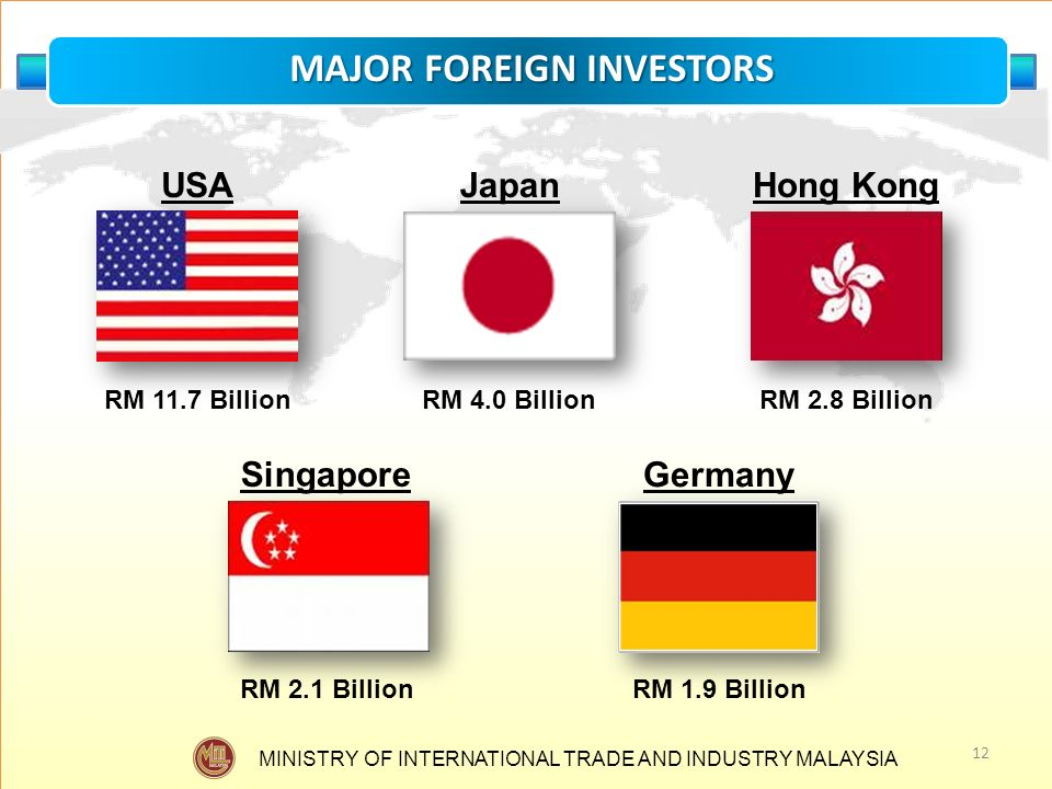 MAJOR FOREIGN INVESTORS