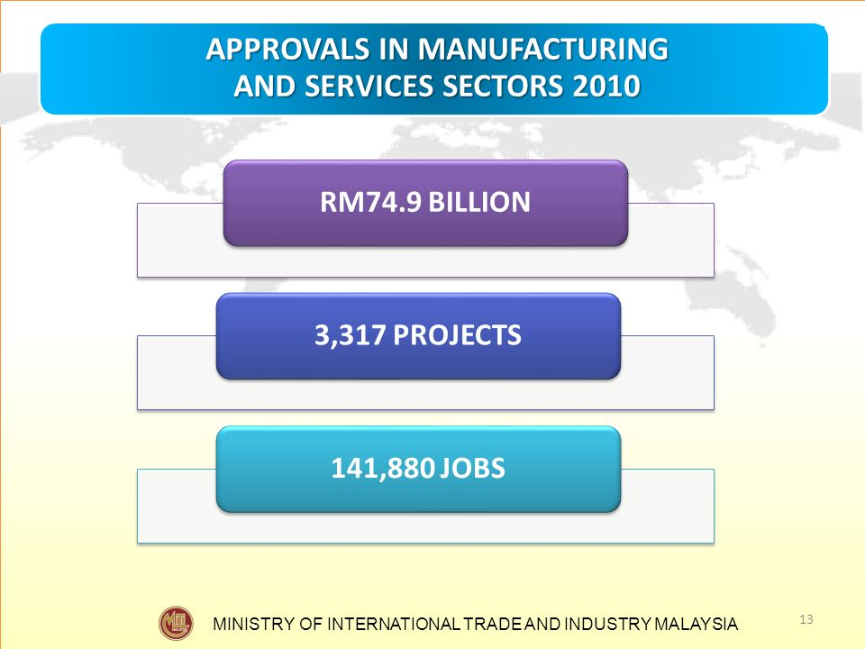 APPROVALS IN MANUFACTURING