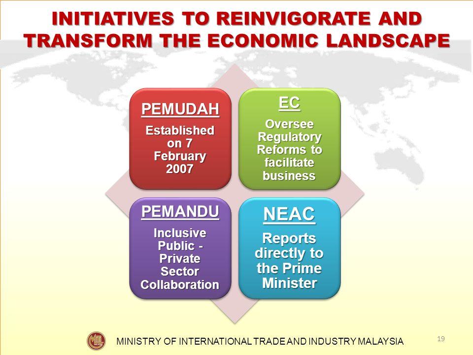 INITIATIVES TO REINVIGORATE AND TRANSFORM THE ECONOMIC LANDSCAPE
