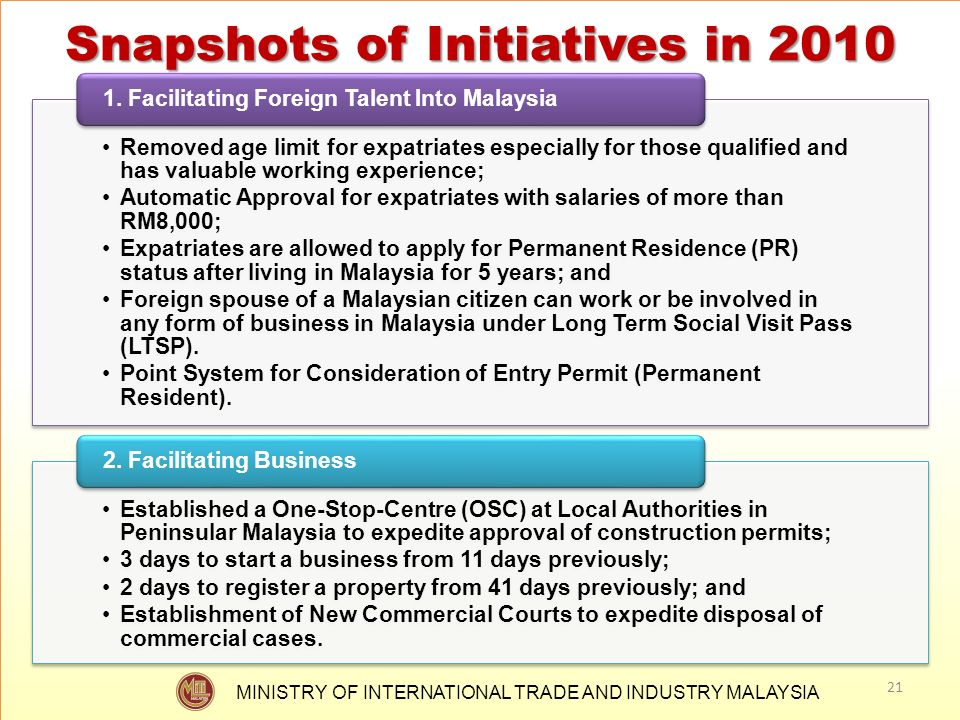 Snapshots of Initiatives in 2010