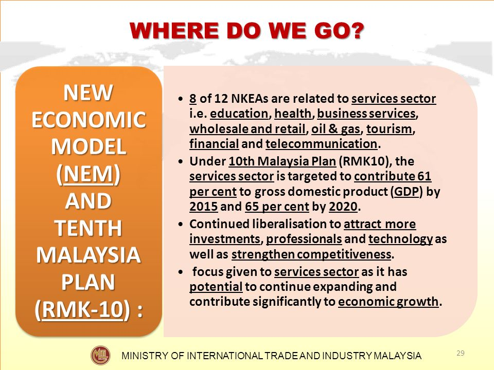 NEW ECONOMIC MODEL (NEM) AND TENTH MALAYSIA PLAN (RMK-10) :