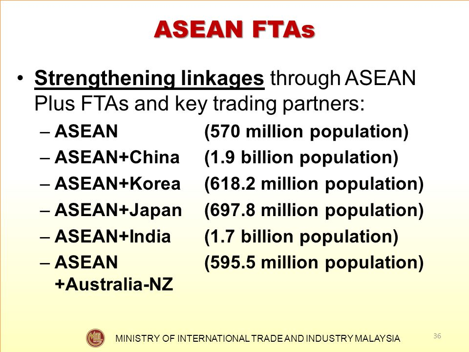 ASEAN FTAs Strengthening linkages through ASEAN Plus FTAs and key trading partners: ASEAN (570 million population)