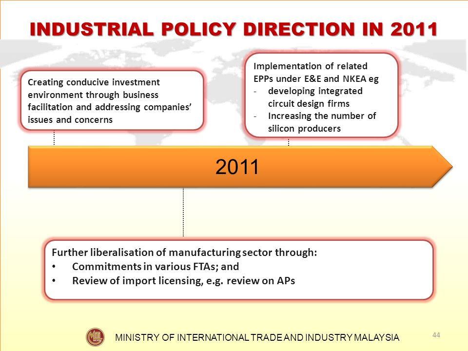 INDUSTRIAL POLICY DIRECTION IN 2011