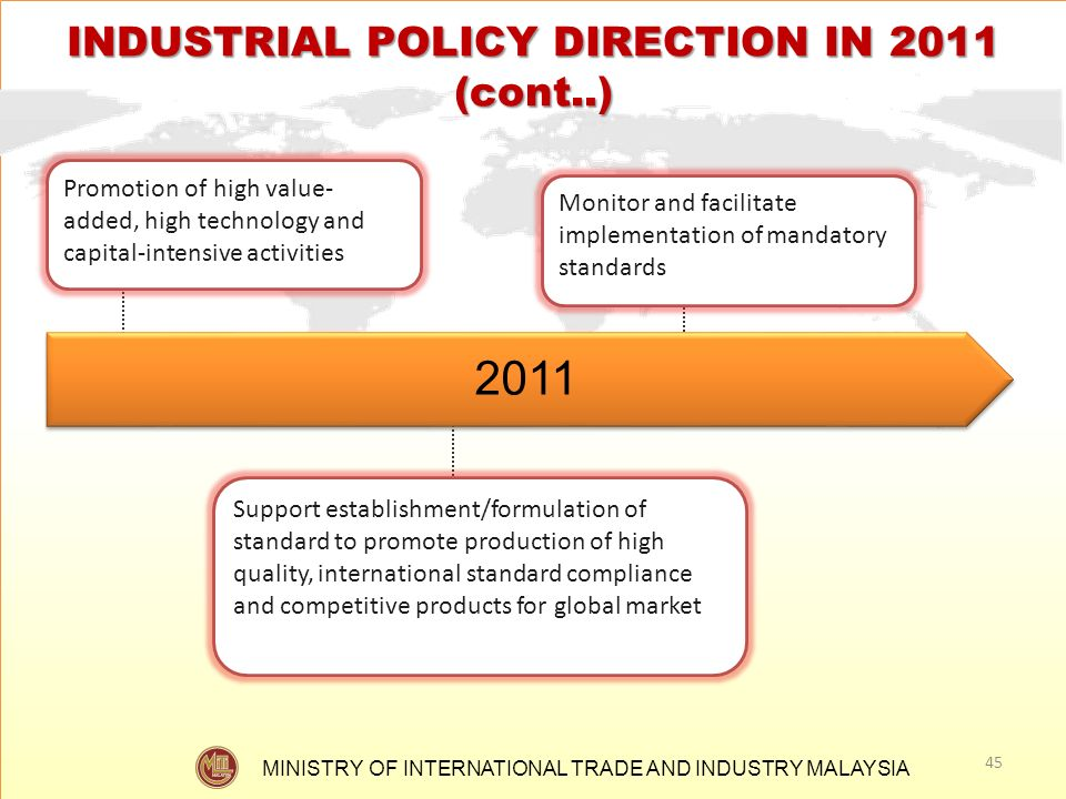 INDUSTRIAL POLICY DIRECTION IN 2011 (cont..)