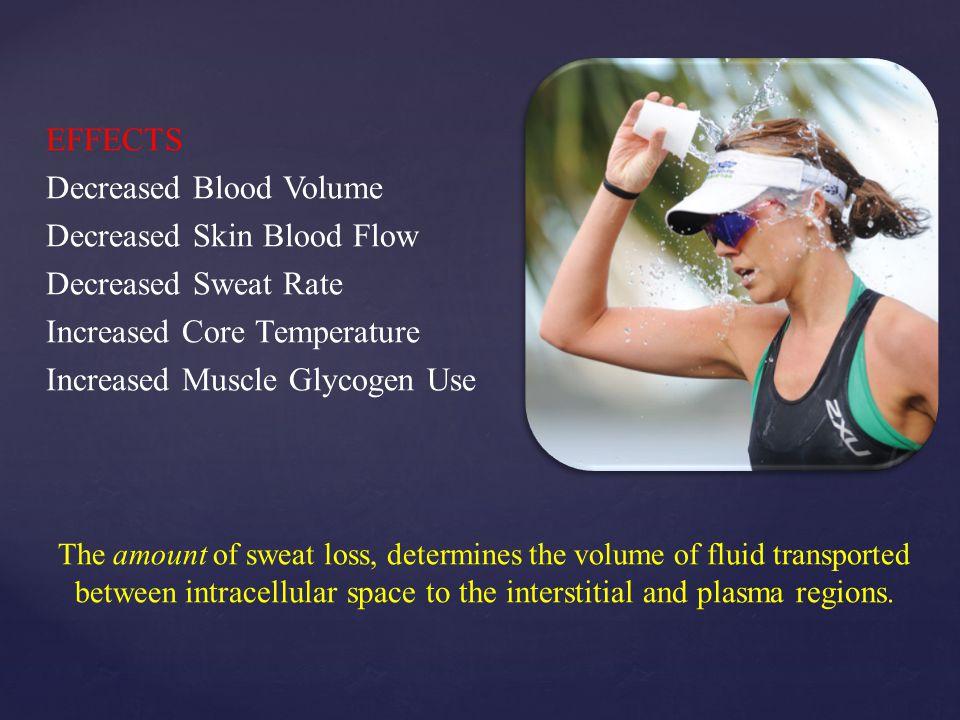 Decreased Blood Volume Decreased Skin Blood Flow Decreased Sweat Rate