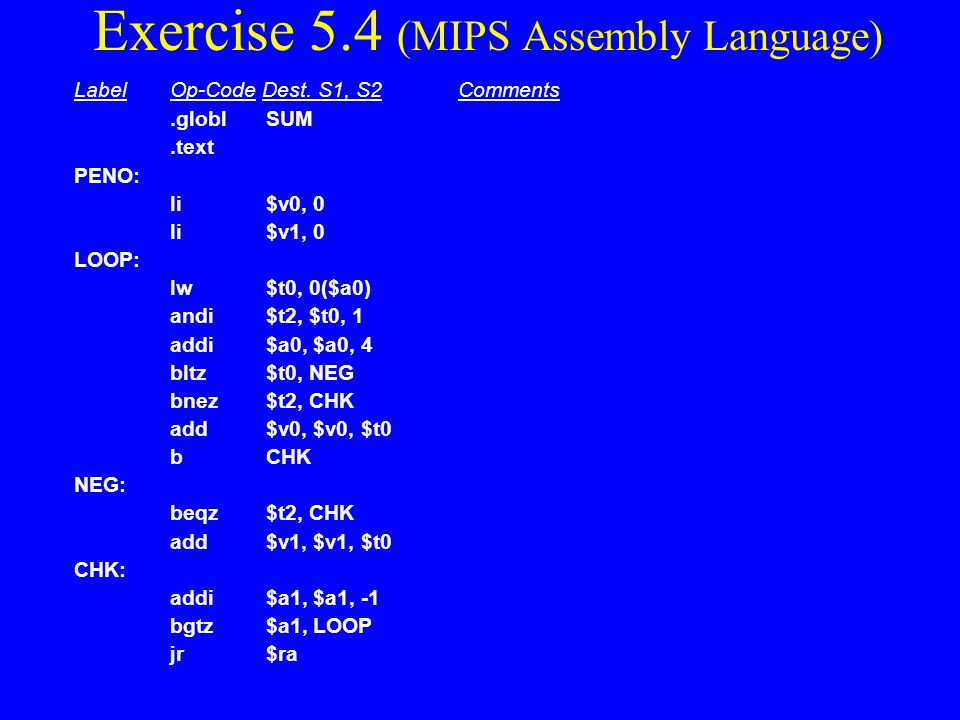 Exercise 5.4 (MIPS Assembly Language)