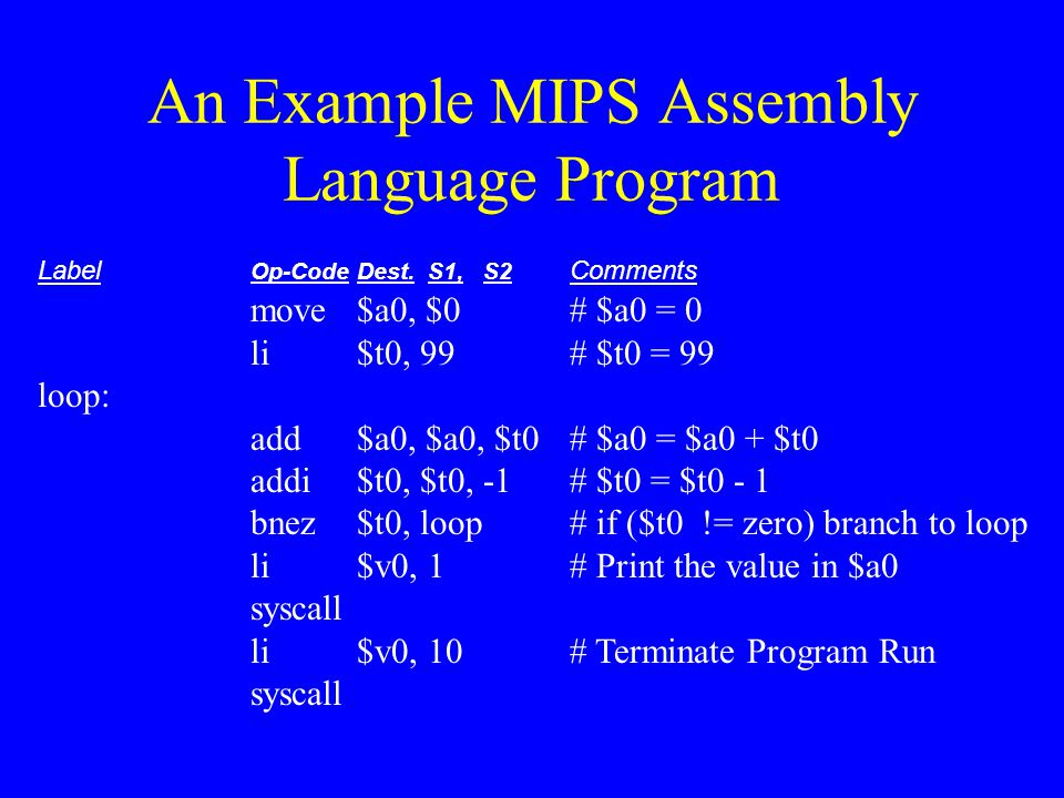 An Example MIPS Assembly Language Program