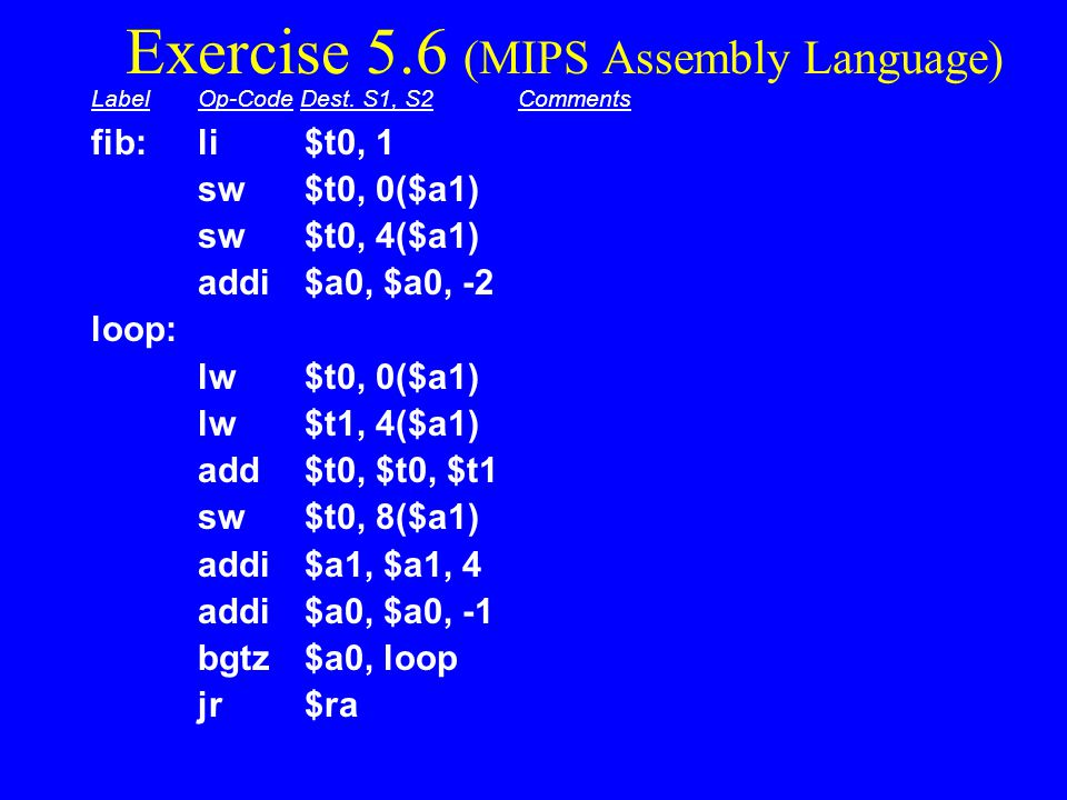 Exercise 5.6 (MIPS Assembly Language)