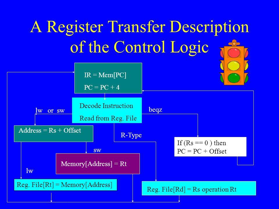 A Register Transfer Description of the Control Logic