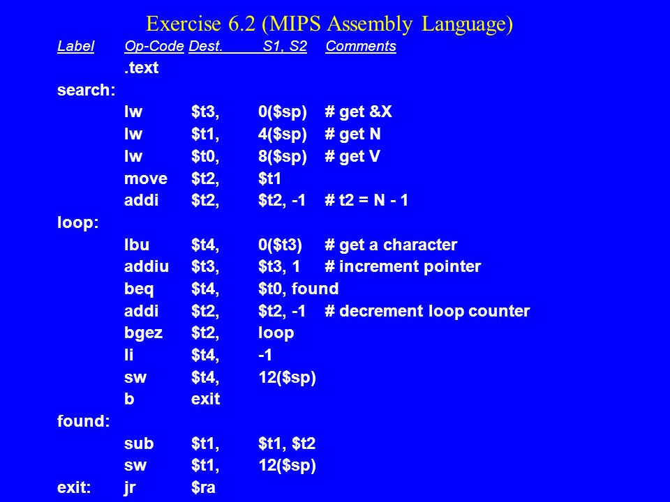 Exercise 6.2 (MIPS Assembly Language)