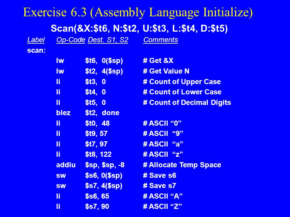 Exercise 6.3 (Assembly Language Initialize) Scan(&X:$t6, N:$t2, U:$t3, L:$t4, D:$t5)