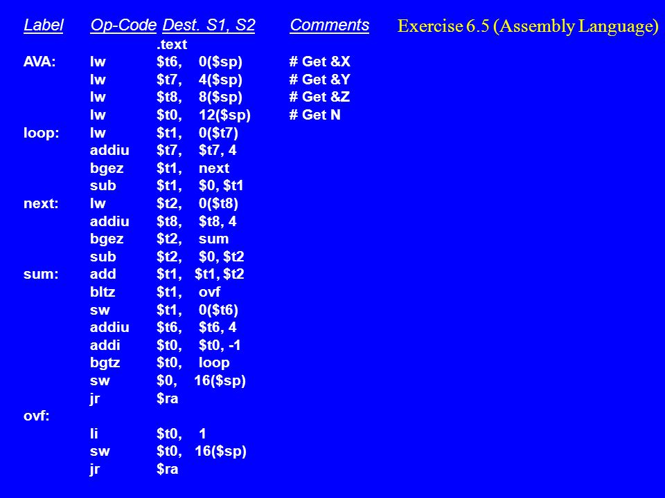 Exercise 6.5 (Assembly Language)