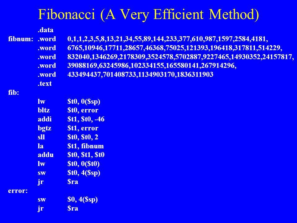 Fibonacci (A Very Efficient Method)