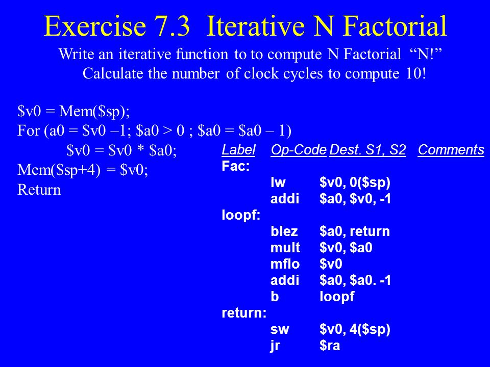 Exercise 7.3 Iterative N Factorial