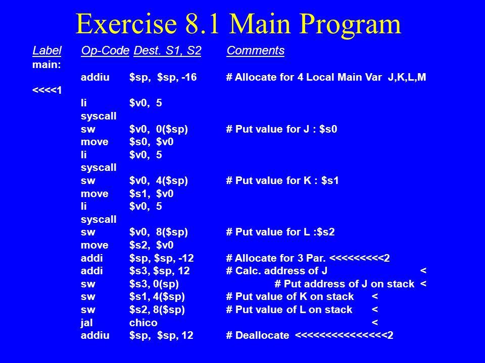 Exercise 8.1 Main Program Label Op-Code Dest. S1, S2 Comments main: