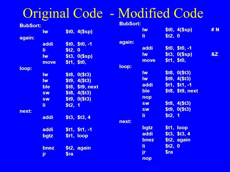 Original Code - Modified Code