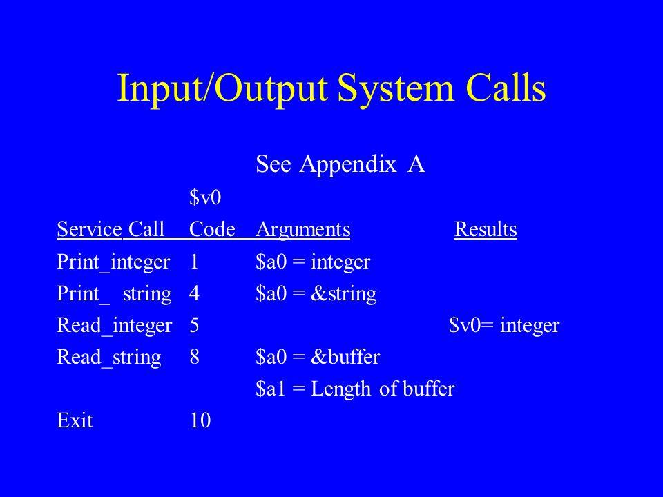Input/Output System Calls