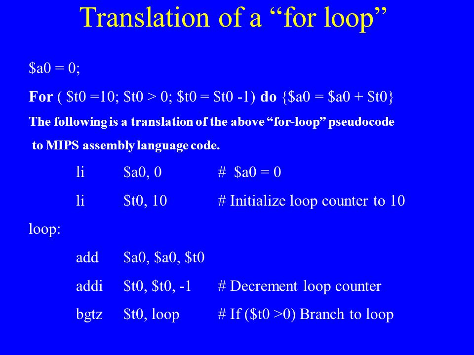 Translation of a for loop