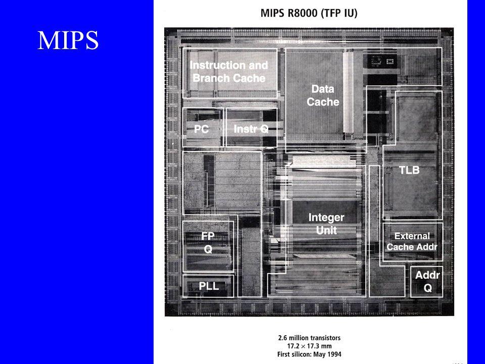 MIPS MIPS