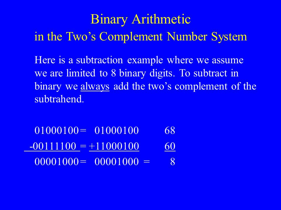 Binary Arithmetic in the Two's Complement Number System