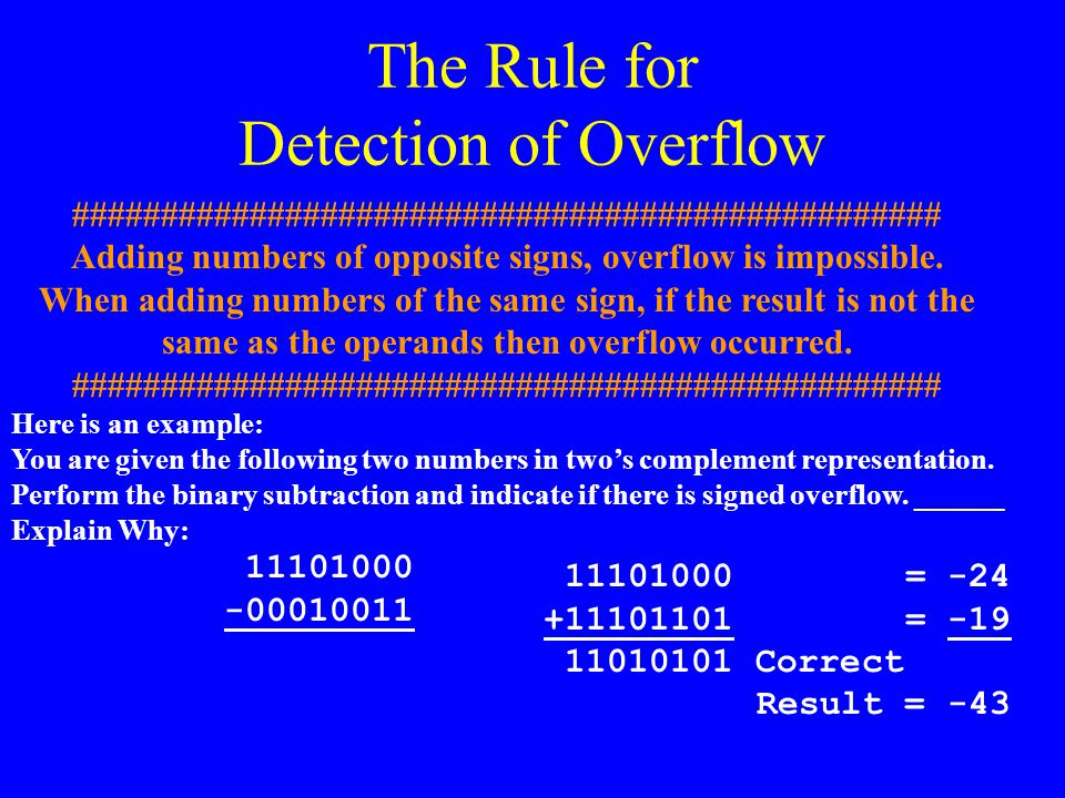 The Rule for Detection of Overflow