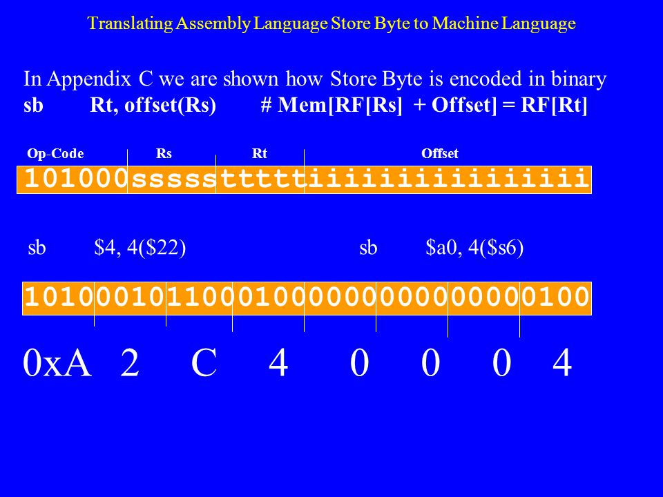 Translating Assembly Language Store Byte to Machine Language