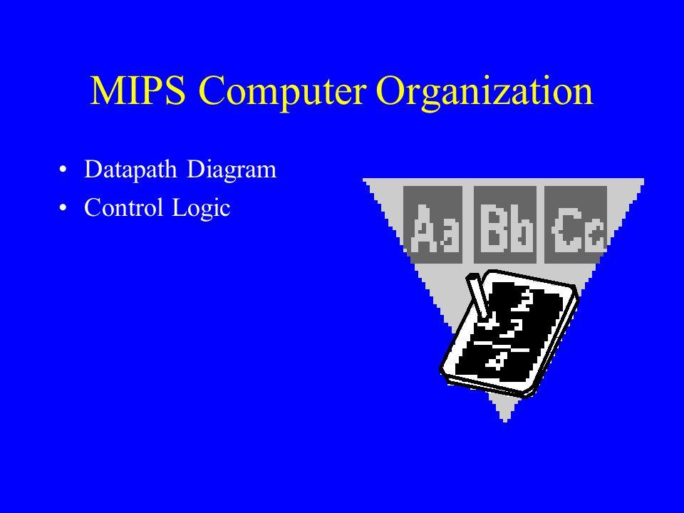 MIPS Computer Organization