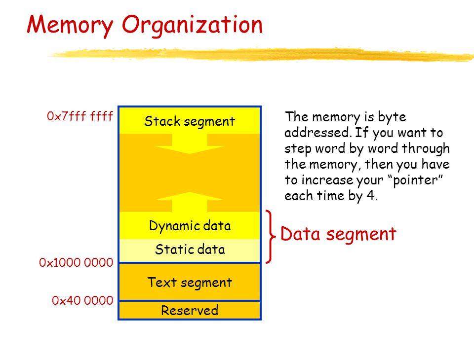 Memory Organization Data segment