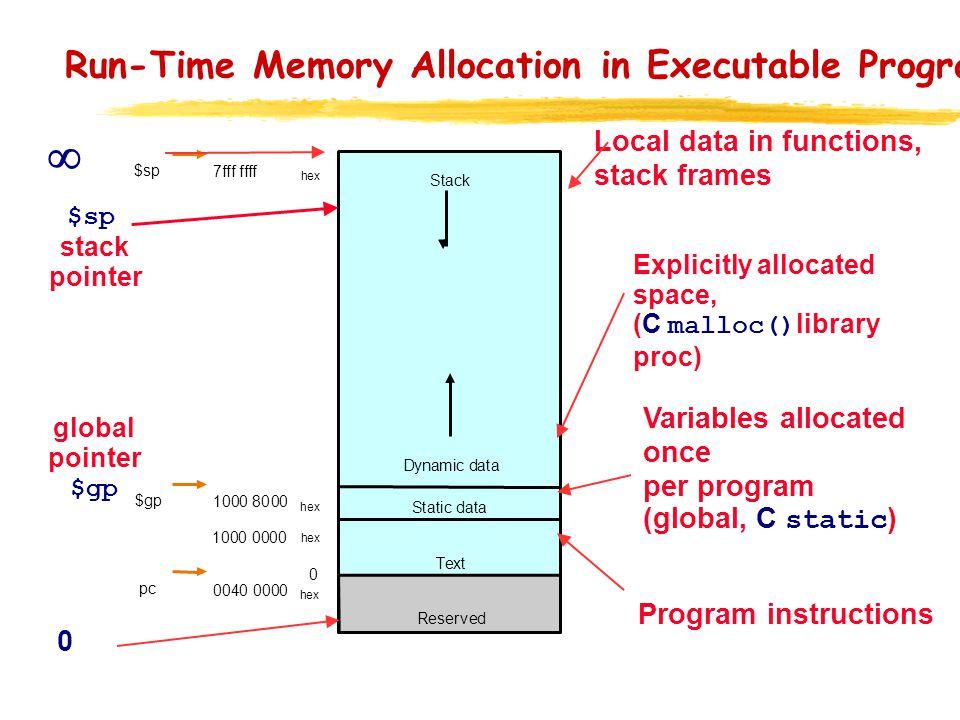 Run-Time Memory Allocation in Executable Programs