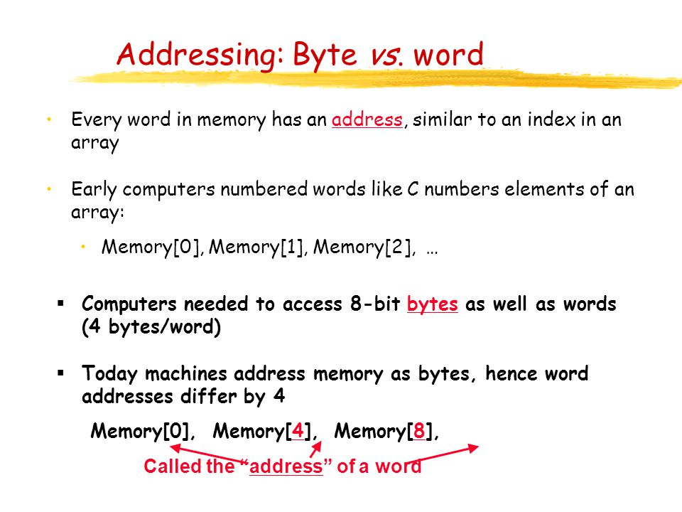 Addressing: Byte vs. word