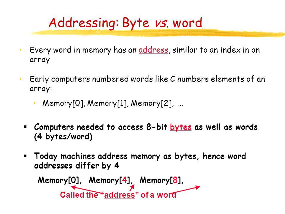 Addressing: Byte vs. word