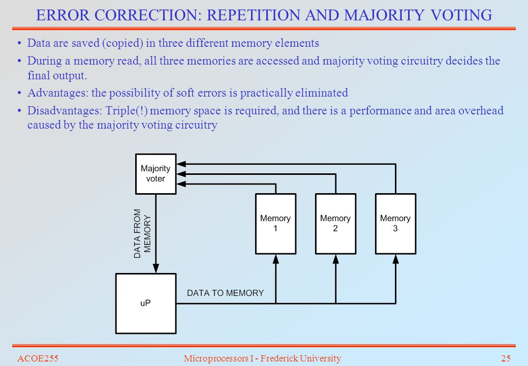 ERROR CORRECTION: REPETITION AND MAJORITY VOTING