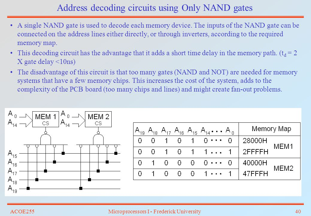 Address decoding circuits using Only NAND gates