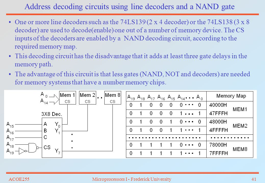 Address decoding circuits using line decoders and a NAND gate